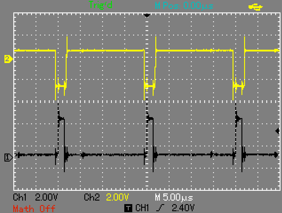 Figure 15. PWM Output Waveform of Microcontroller at 0V Input