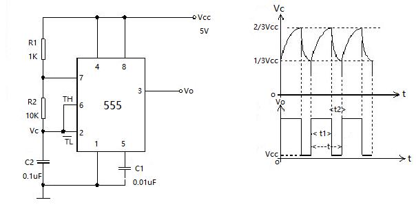 Multivibrator Circuit& Work Waveform.png