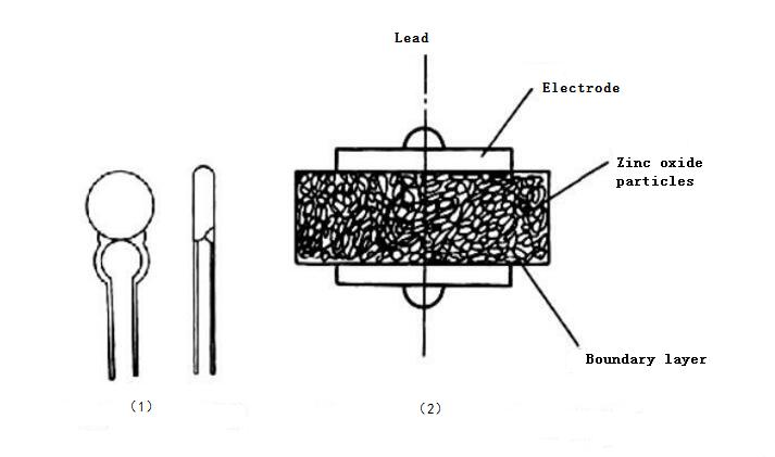 The Shape of Varistor