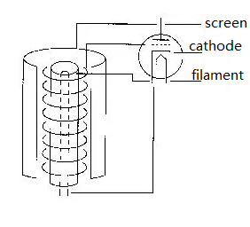 electron tube structure
