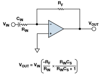 High-pass Filter, Differentiator.png