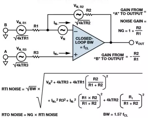 Single State Op Amp Noise