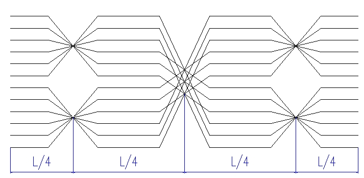 2-4-2 Transposition