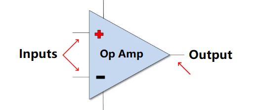 Op-Amp Basics