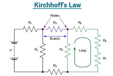Kirchhoff''s Law