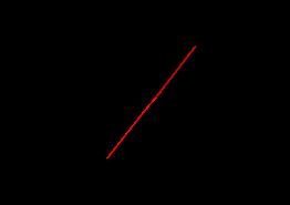 Figure 5. Output Characteristics After Phase-sensitive Detection