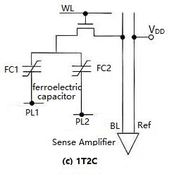 Ferroelectric RAM Structure (c)