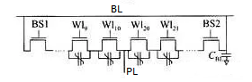 Chain FeRAM (CFeRAM) Circuit Structure