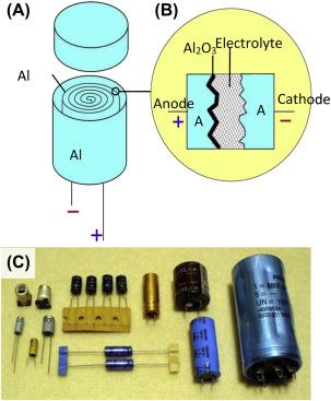 Aluminum Electrolytic Capacitor Structure