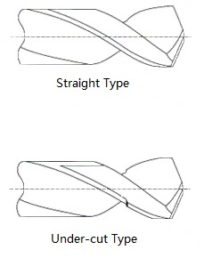Figure 3. Types of Drill Bit