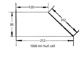 Figure 8. Dimensions of Hull Cell