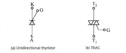 Figure 1. Symbol of Thyristor
