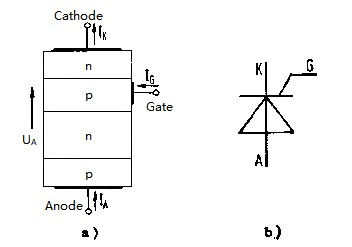Figure 7. Symbol Representation and Device Cross-section