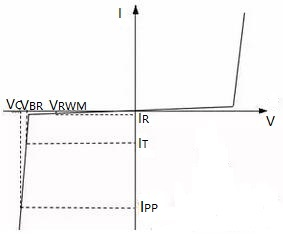 Bidirectional TVS Diode