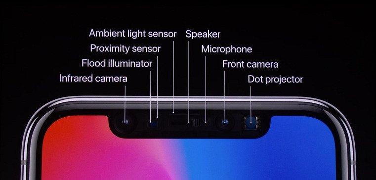 Light Sensor in Phone