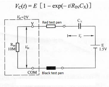 Wiring diagram of measuring capacitor with voltage block