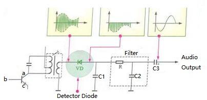 Detector Diode Circuit