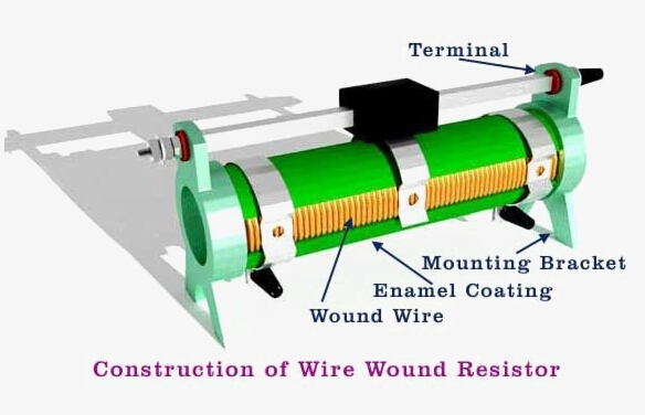 Wire Wound Variable Resistor