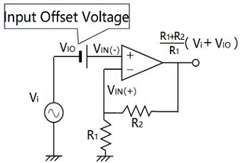 Input Offset Voltage of an Op-amp