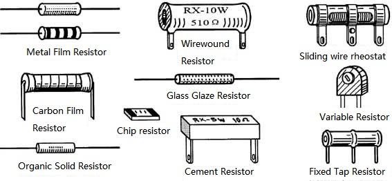 Different Resistors