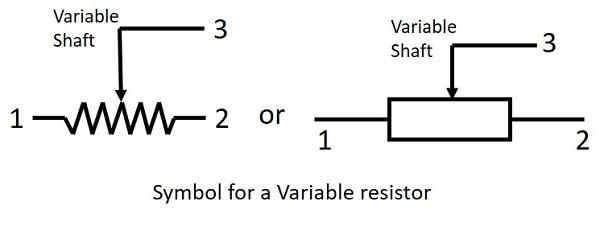 Symbols For Variable Resistors