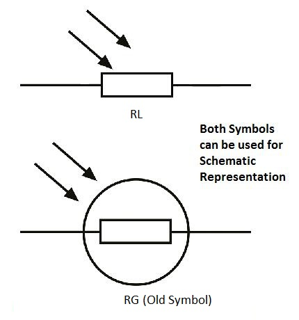 New and Old Symbol for Photoresistor