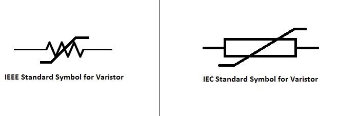 Varistor Standard Symbol