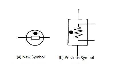 Humidity Resistor Symbol