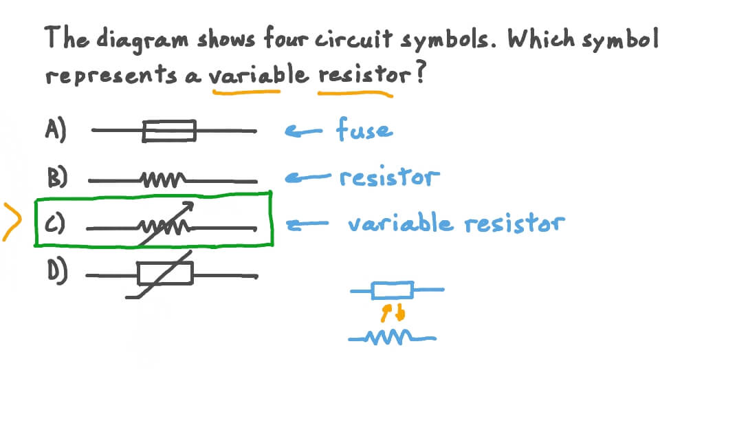 A Question Related to Resistor Symbol and the Answer