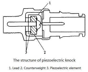 The Structure of Piezoelectric Knock Sensor