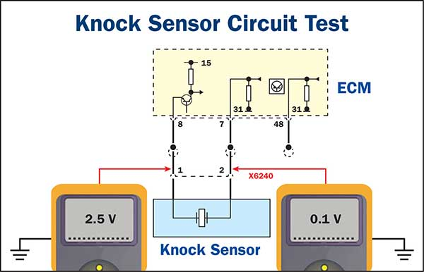 Knock Sensor Circuit Test