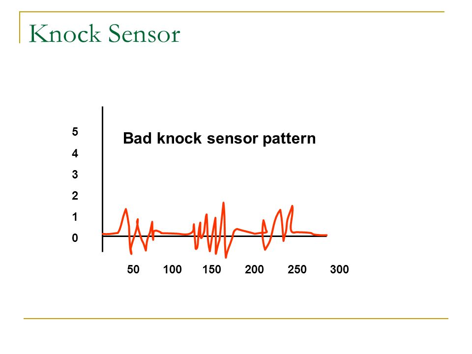 Bad Knock Sensor Pattern