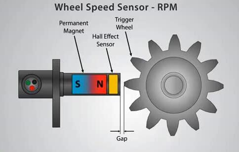 Hall Effect Wheel Speed Sensor