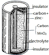 primary battery structure