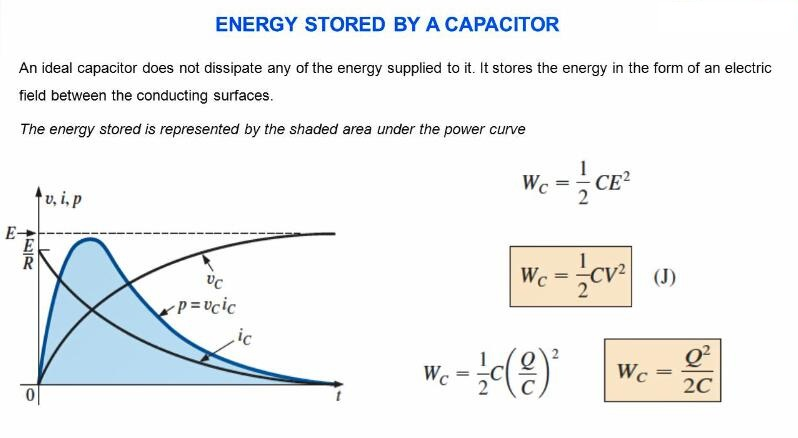 Energy Stored by a Capacitor