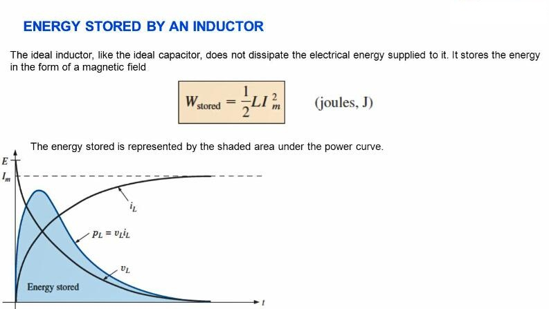 Energy Stored by an Inductor