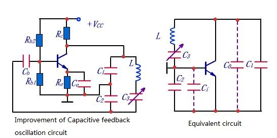 Improvement of Capacitive feedback oscillation circuit and Equivalent circuit