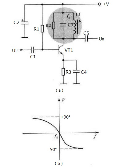 LC parallel resonance phase shift circuit