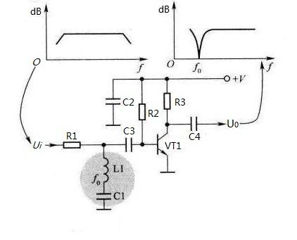 LC series resonance absorption circuit