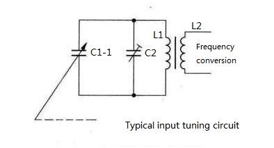 Input tuning circuit