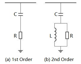 Circuit Diagrams of High-pass Filter
