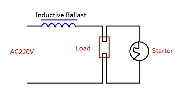 The Circuit of Inductive Ballast
