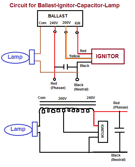 Circuit for Ballast-Ignitor-Capacitor-Lamp