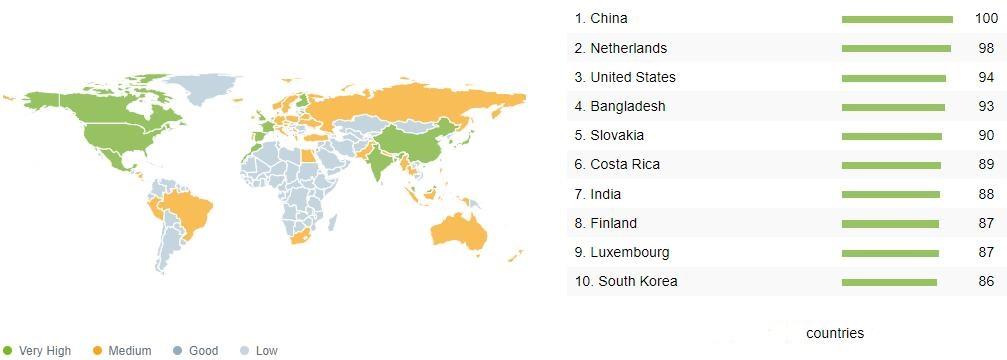 MT41J256M16RE-125:D Popularity by Region