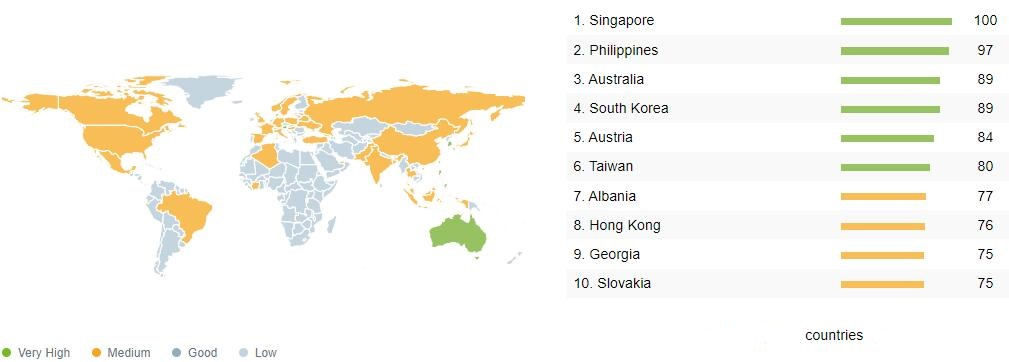 MT46V128M8P-6T:A Popularity by Region