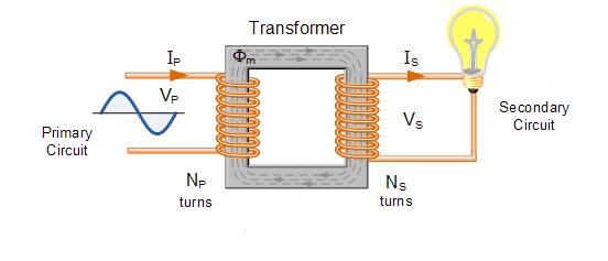low voltage transformer structure