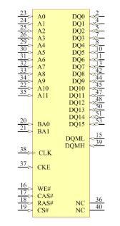 MT48LC4M16A2P-75IT Symbol