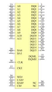 MT48LC8M16A2TG-7E Symbol