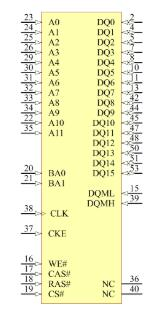 MT48LC8M16A2TG-7EIT Symbol