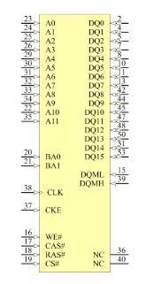 MT48LC4M16A2P-7E Symbol